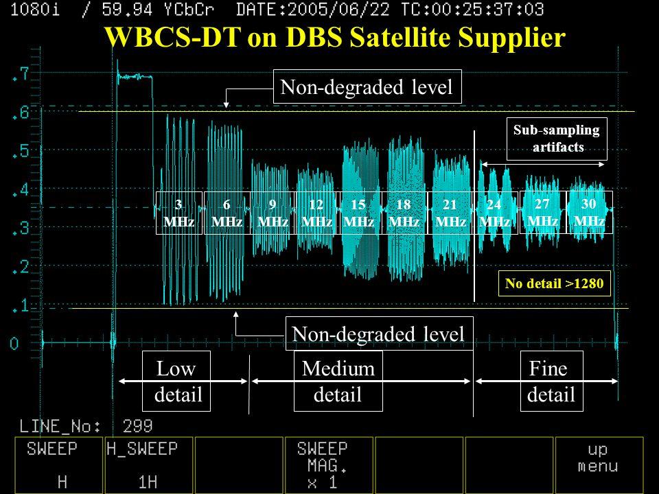 WBCS-DT on DBS Satellite Supplier