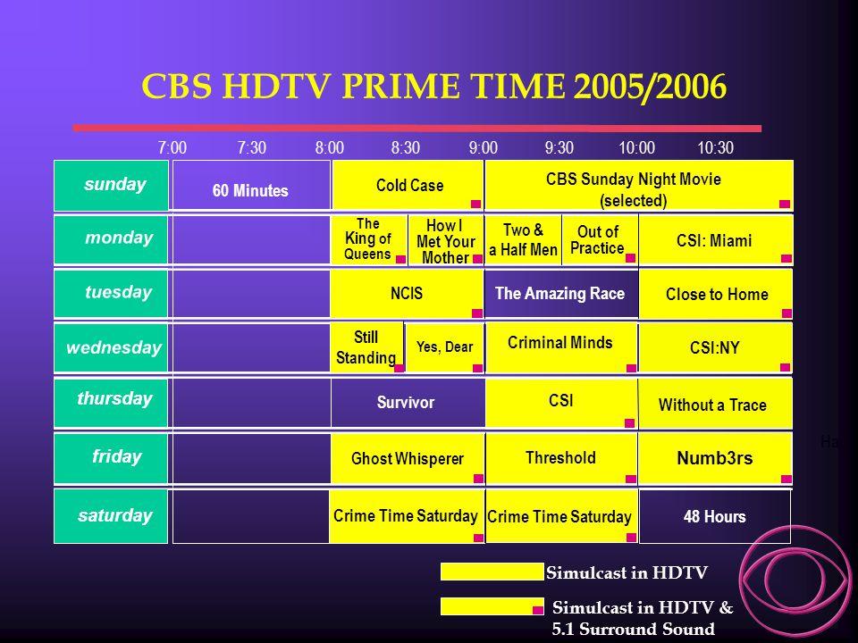 CBS HDTV PRIME TIME 2005/2006 7:30 8:00 8:30 9:00 9:30 10:00 10:30