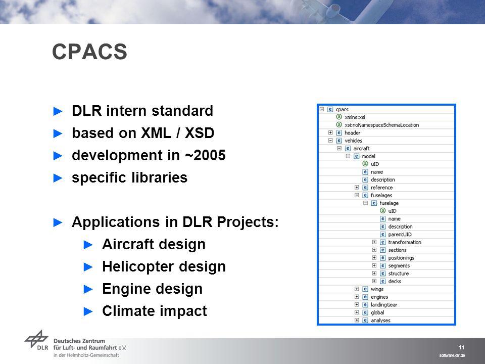 CPACS DLR intern standard based on XML / XSD development in ~2005