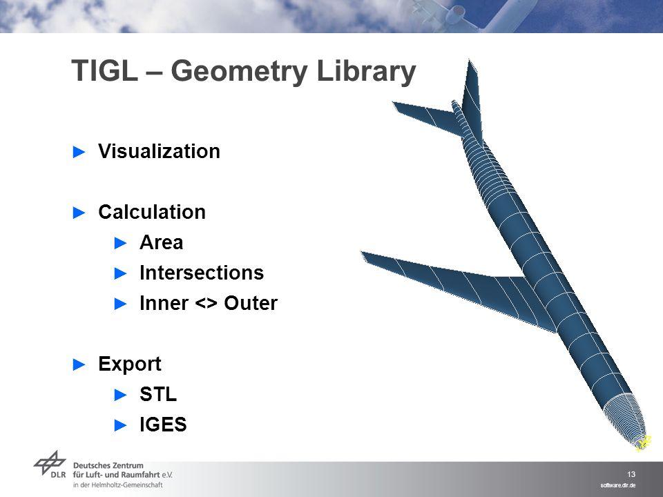 TIGL – Geometry Library