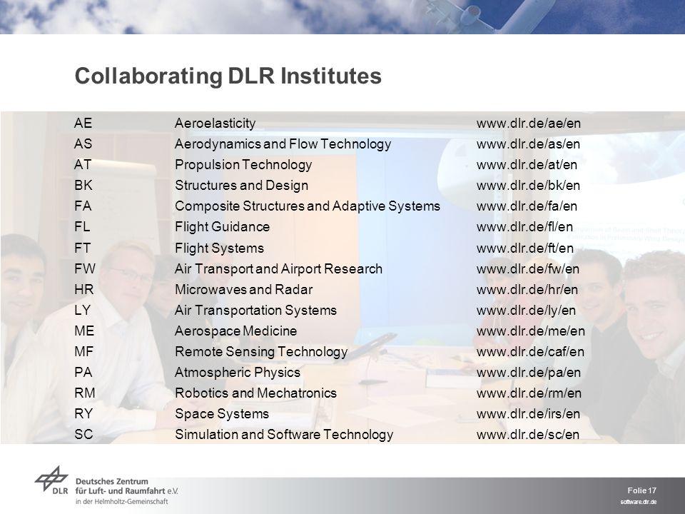 Collaborating DLR Institutes