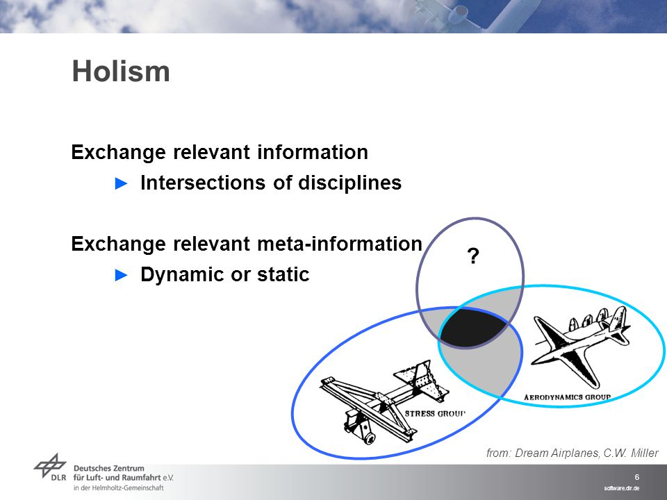 Holism Exchange relevant information Intersections of disciplines