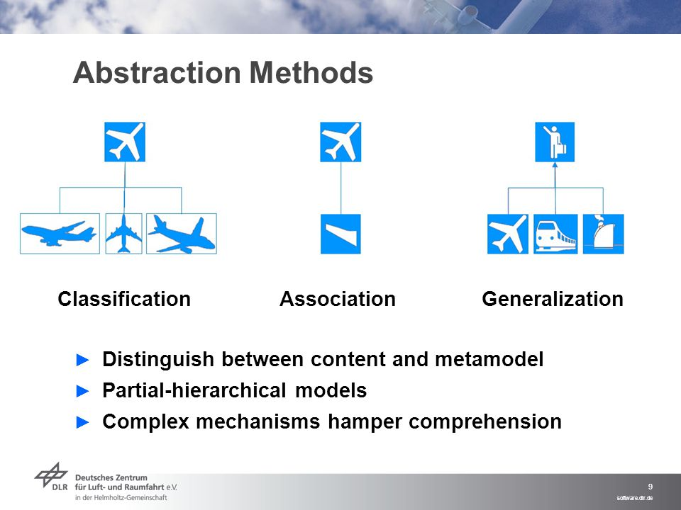 Abstraction Methods Classification Association Generalization