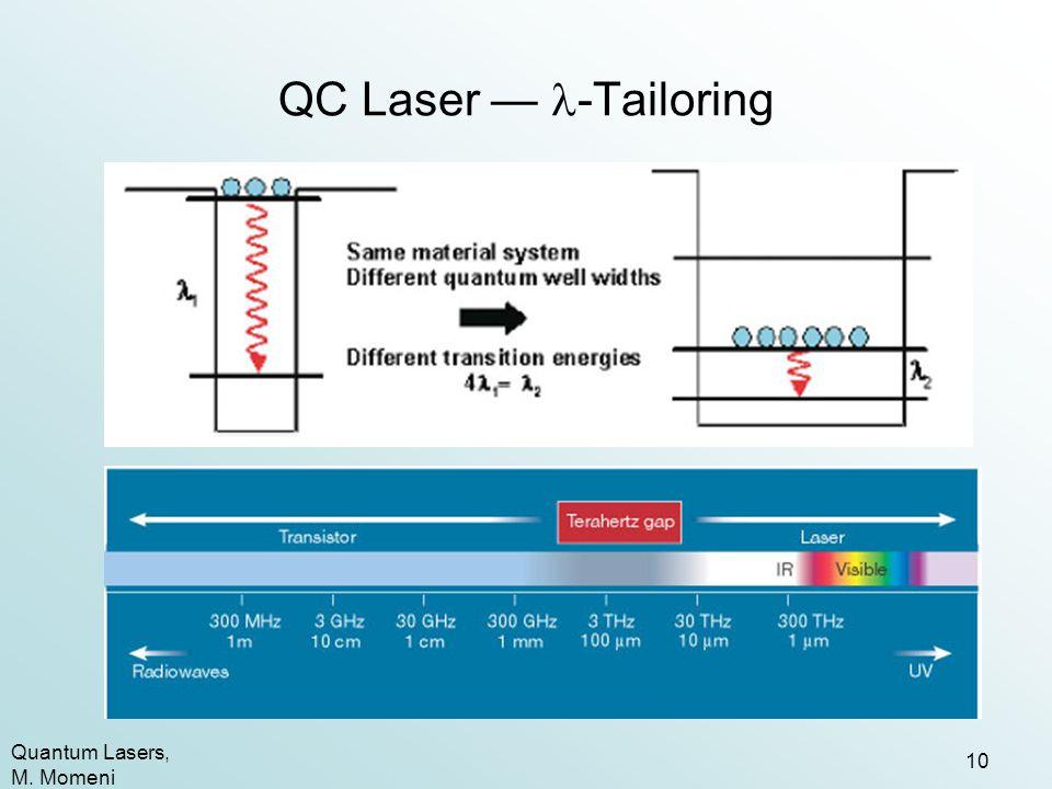QC Laser — -Tailoring Quantum Lasers, M. Momeni
