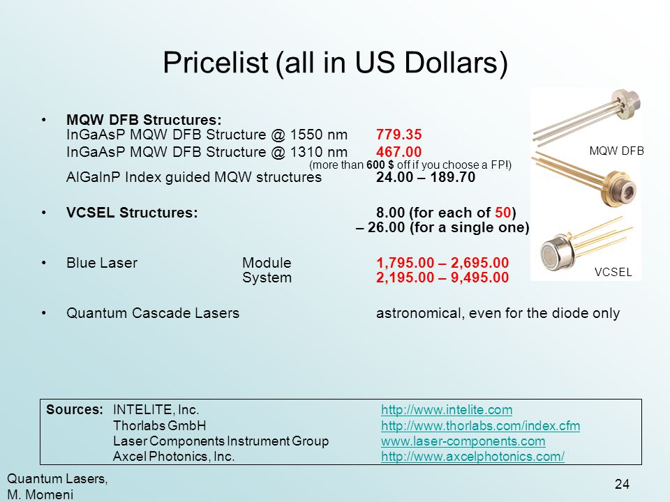 Pricelist (all in US Dollars)