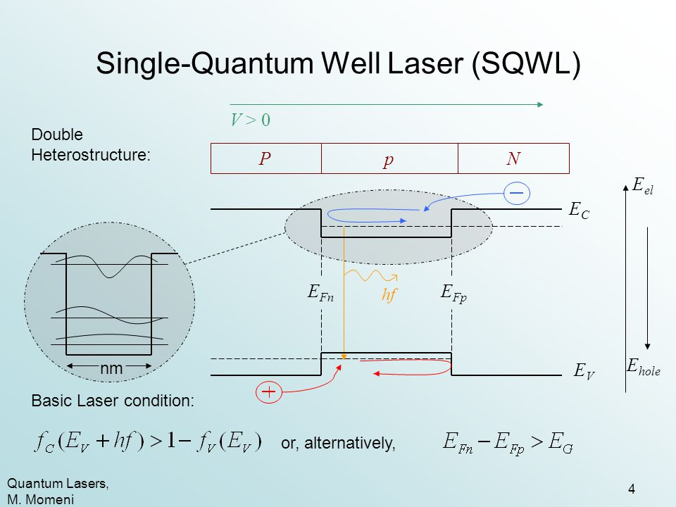 Single-Quantum Well Laser (SQWL)