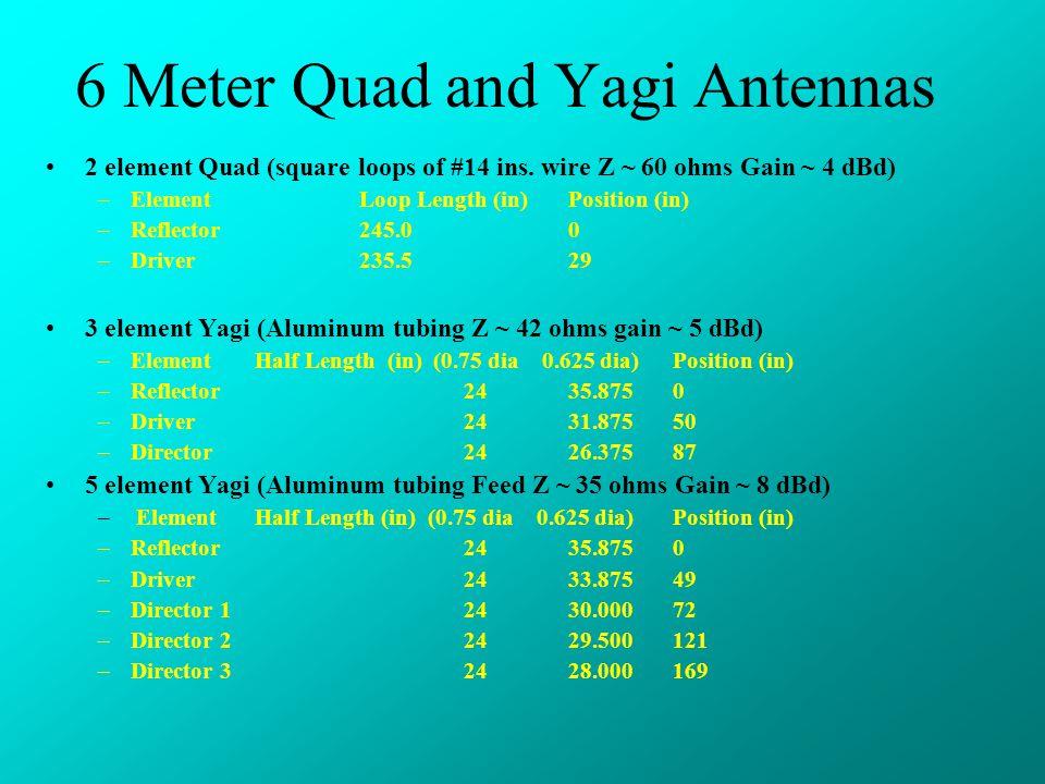 6 Meter Quad and Yagi Antennas