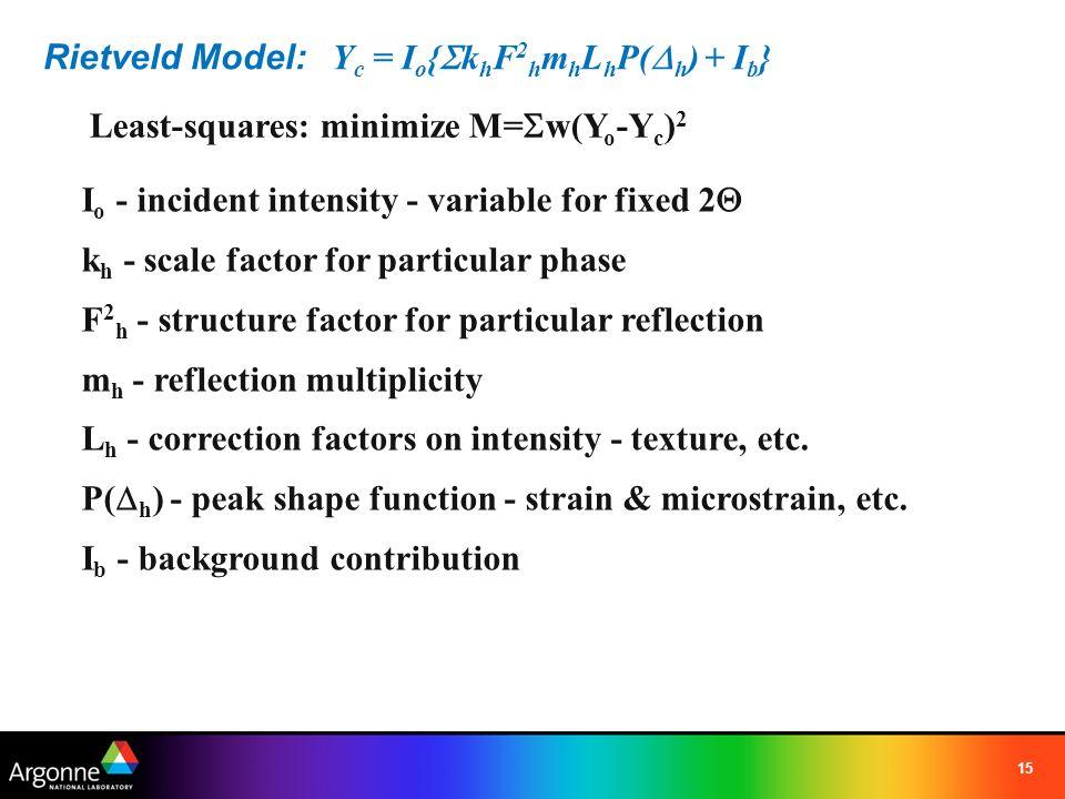 Rietveld Model: Yc = Io{SkhF2hmhLhP(Dh) + Ib}