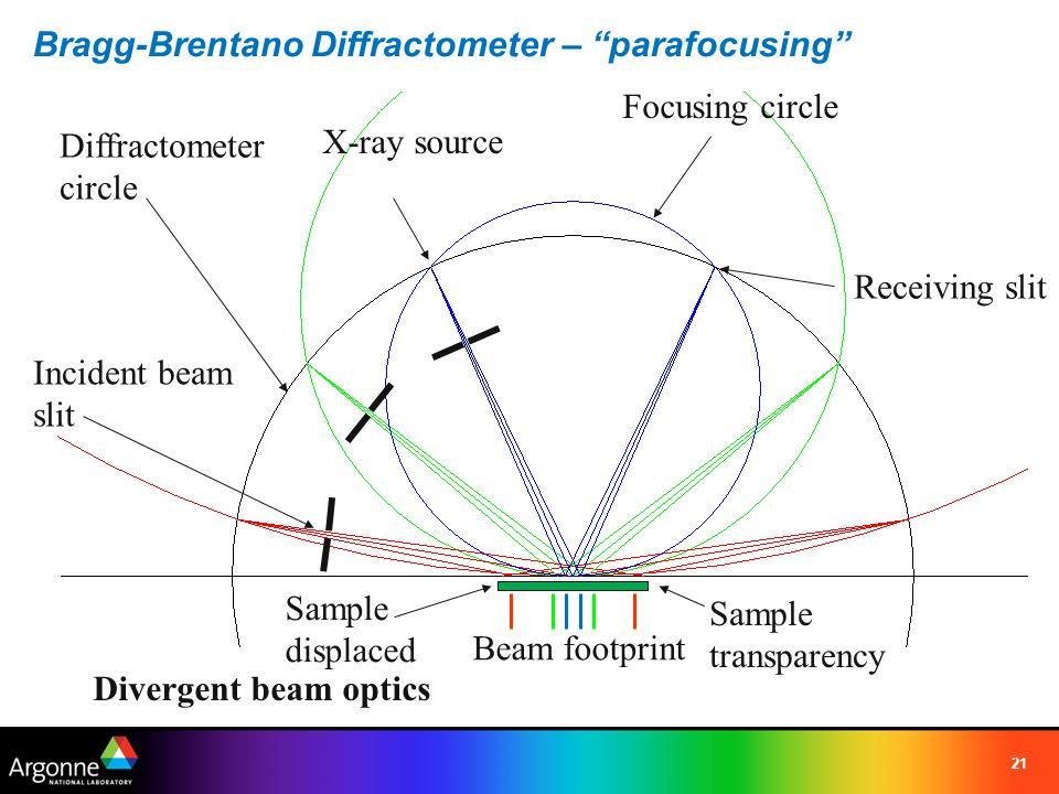 Bragg-Brentano Diffractometer – parafocusing