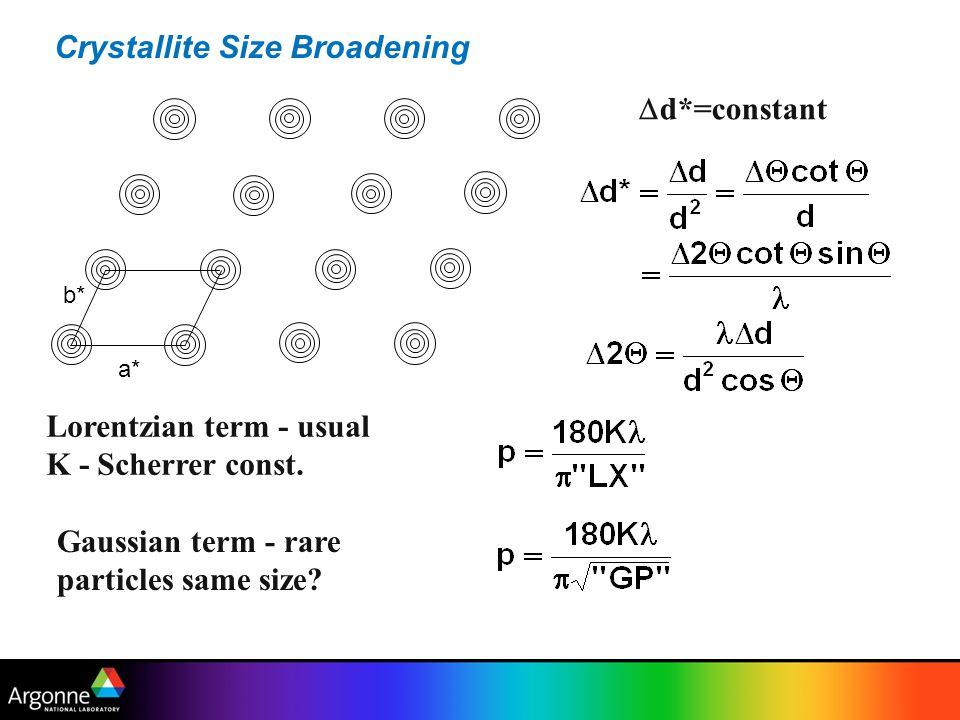 Crystallite Size Broadening