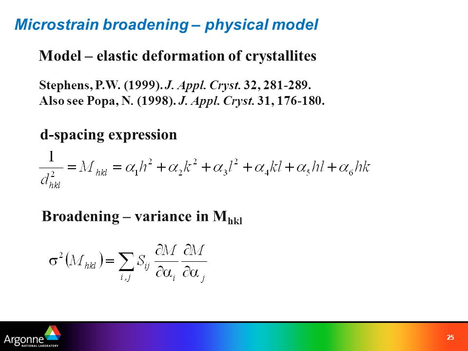 Microstrain broadening – physical model