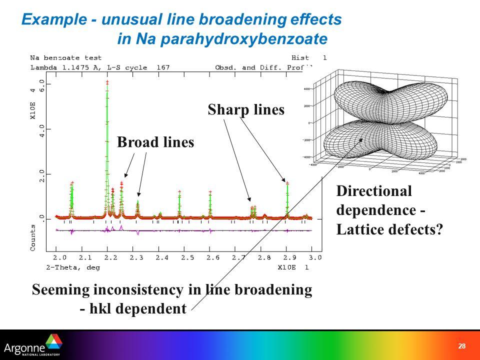 Example - unusual line broadening effects