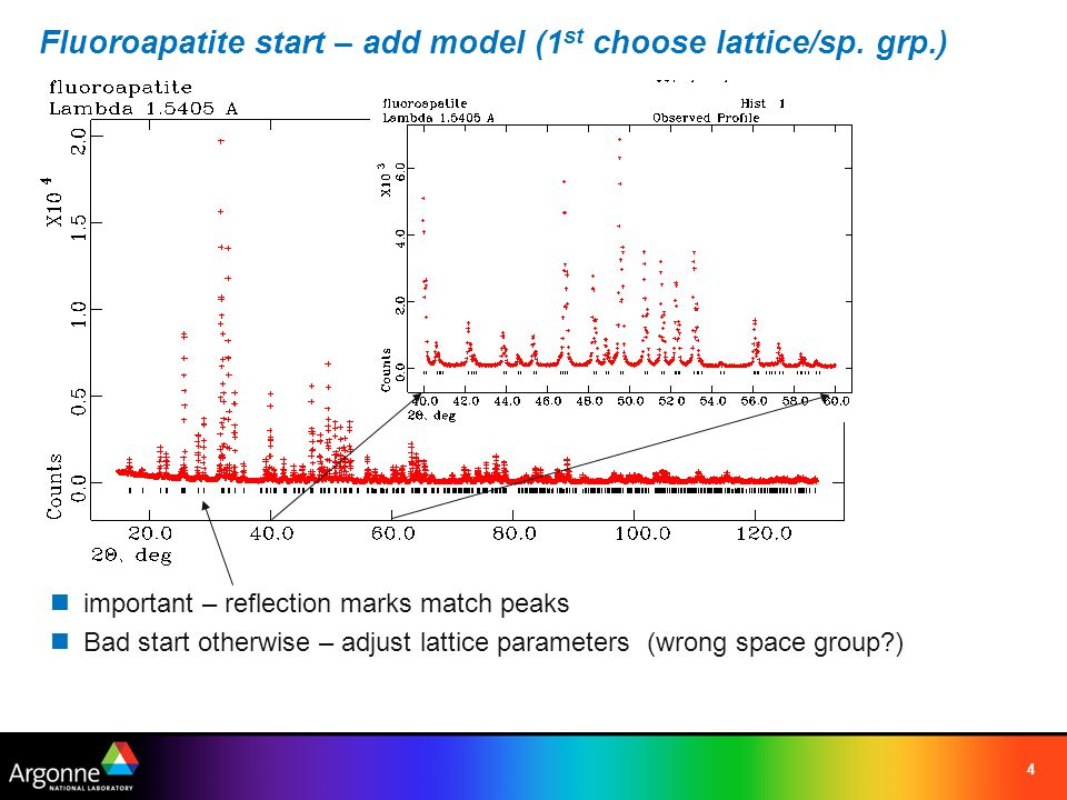 Fluoroapatite start – add model (1st choose lattice/sp. grp.)