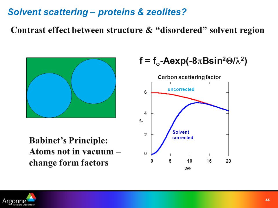 Solvent scattering – proteins & zeolites