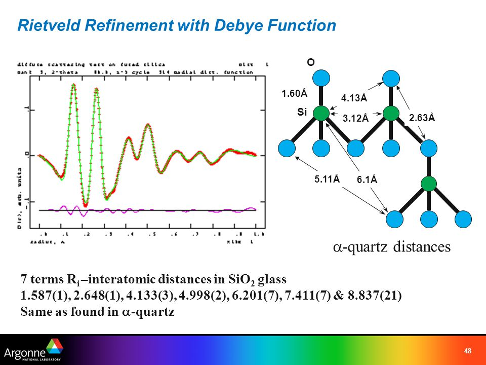 Rietveld Refinement with Debye Function