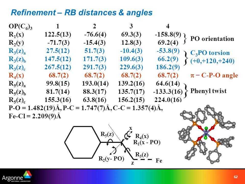 } } } Refinement – RB distances & angles OP(C6)3 1 2 3 4