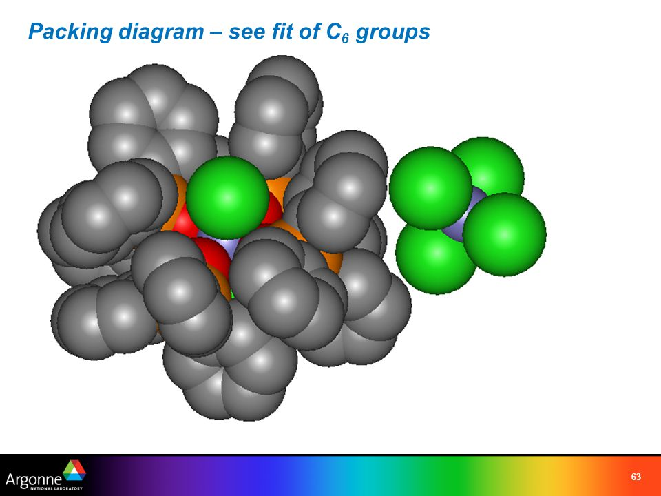 Packing diagram – see fit of C6 groups