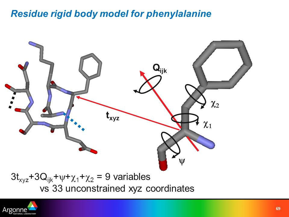 Residue rigid body model for phenylalanine