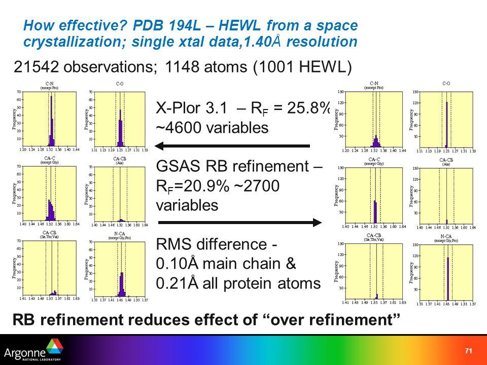 21542 observations; 1148 atoms (1001 HEWL)