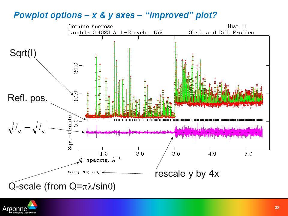 Powplot options – x & y axes – improved plot