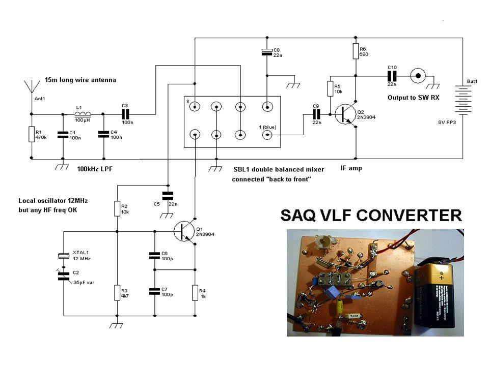 VLF/LF Converter