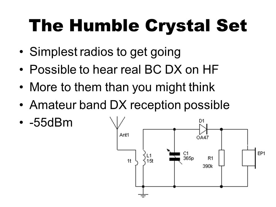The Humble Crystal Set Simplest radios to get going