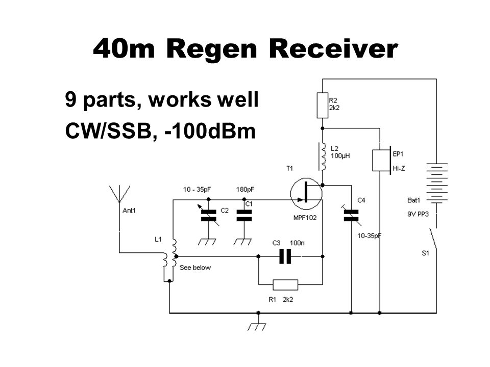 40m Regen Receiver 9 parts, works well CW/SSB, -100dBm