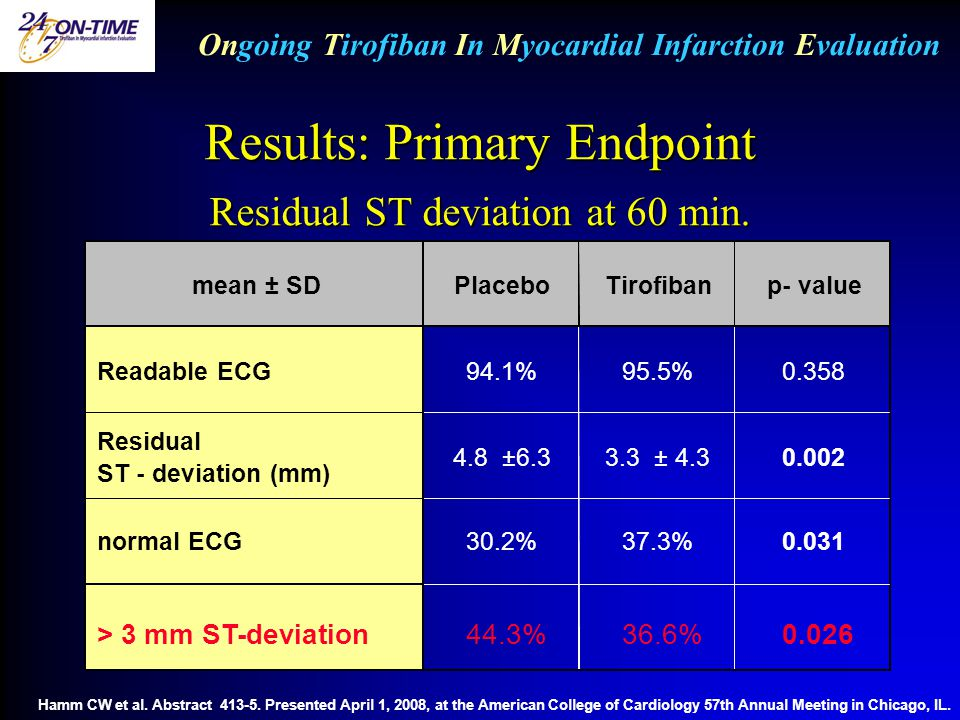 Ongoing Tirofiban In Myocardial Infarction Evaluation