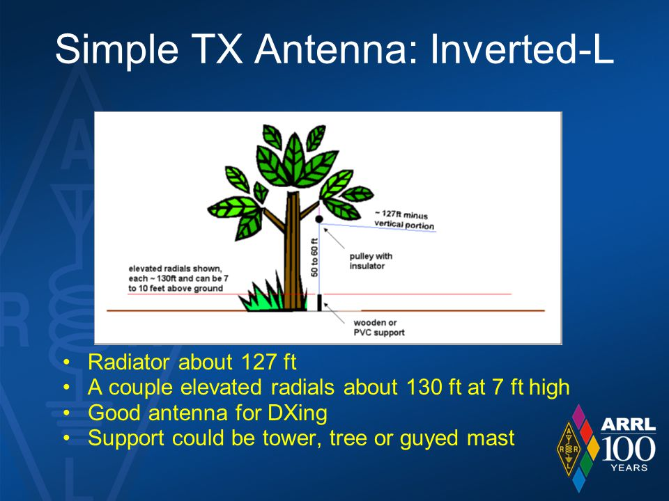 Simple TX Antenna: Inverted-L
