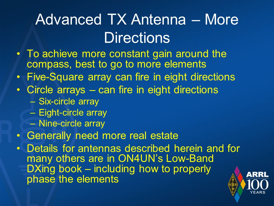 Advanced TX Antenna – More Directions