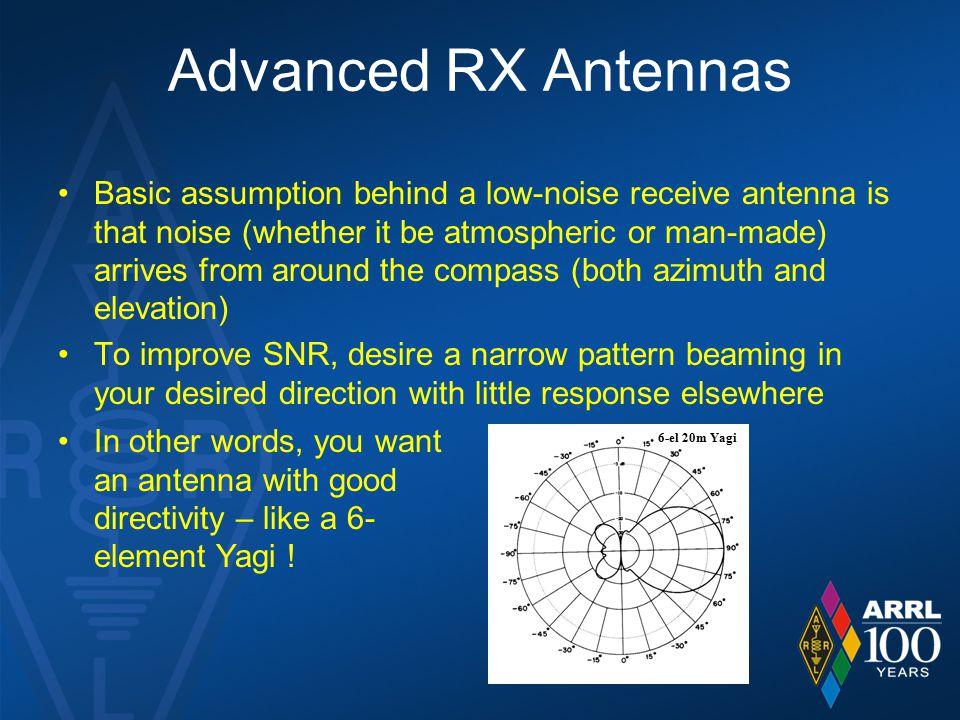 Advanced RX Antennas