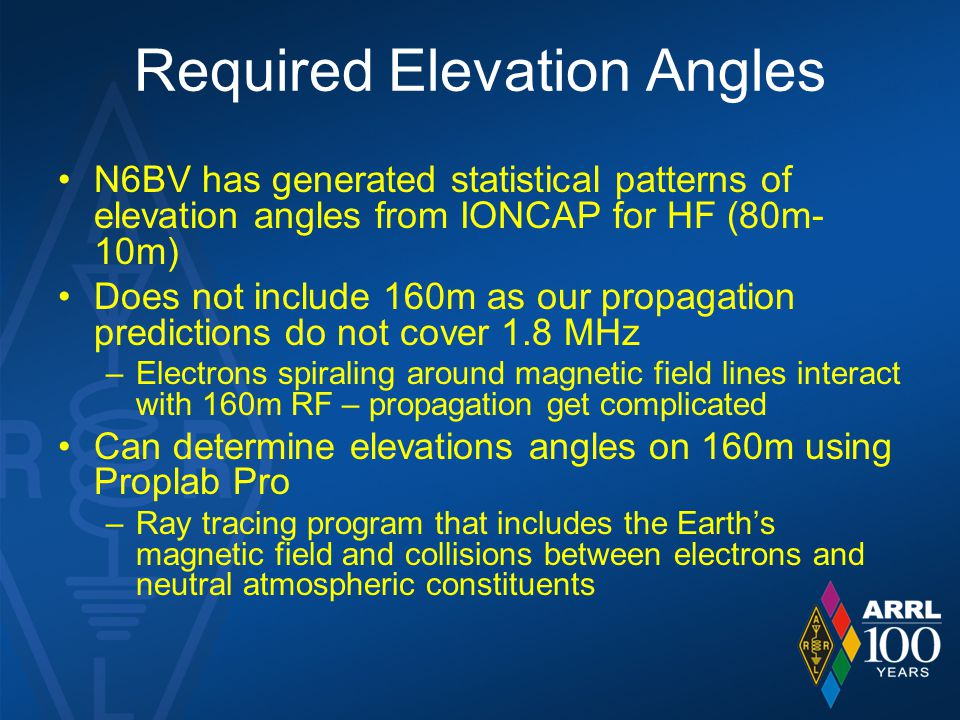 Required Elevation Angles