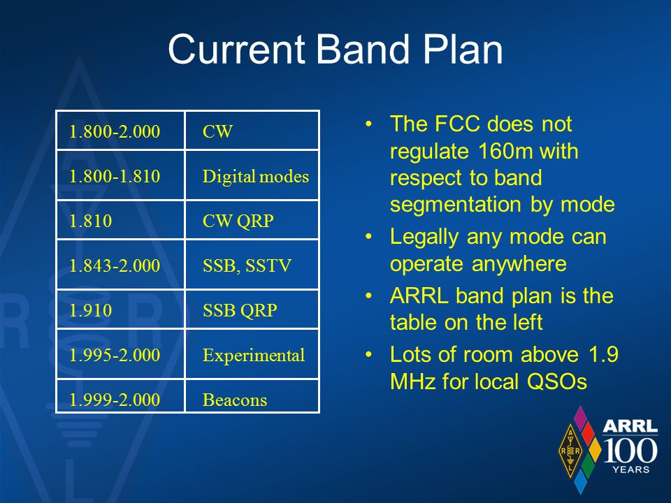 Current Band Plan The FCC does not regulate 160m with respect to band segmentation by mode. Legally any mode can operate anywhere.