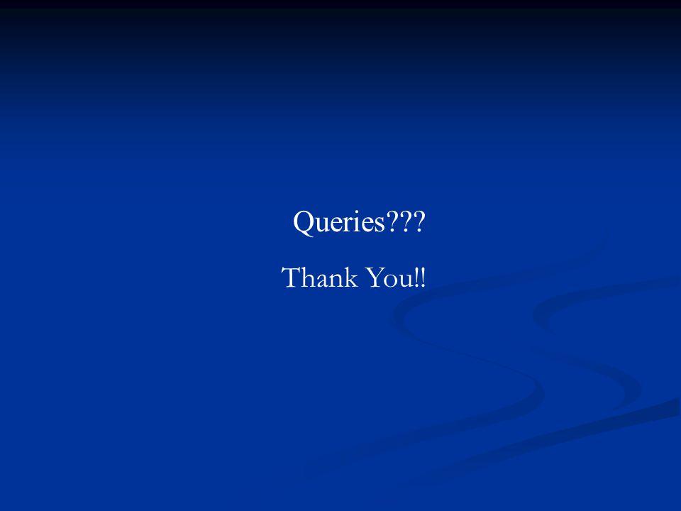 Queries Thank You!!