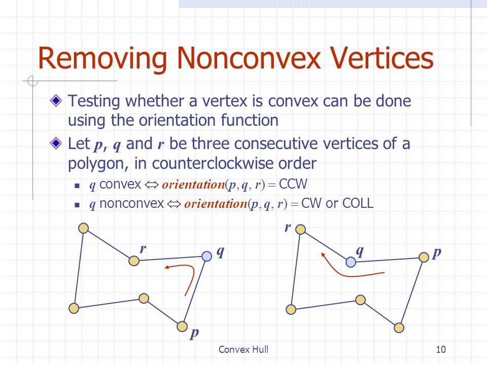 Removing Nonconvex Vertices