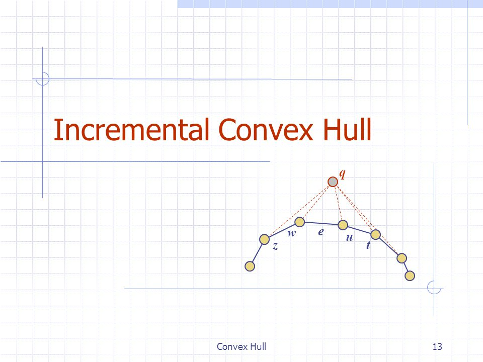 Incremental Convex Hull
