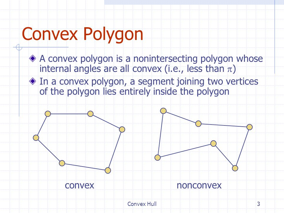 Convex Hull 4/15/2017 4:51 AM. Convex Polygon.