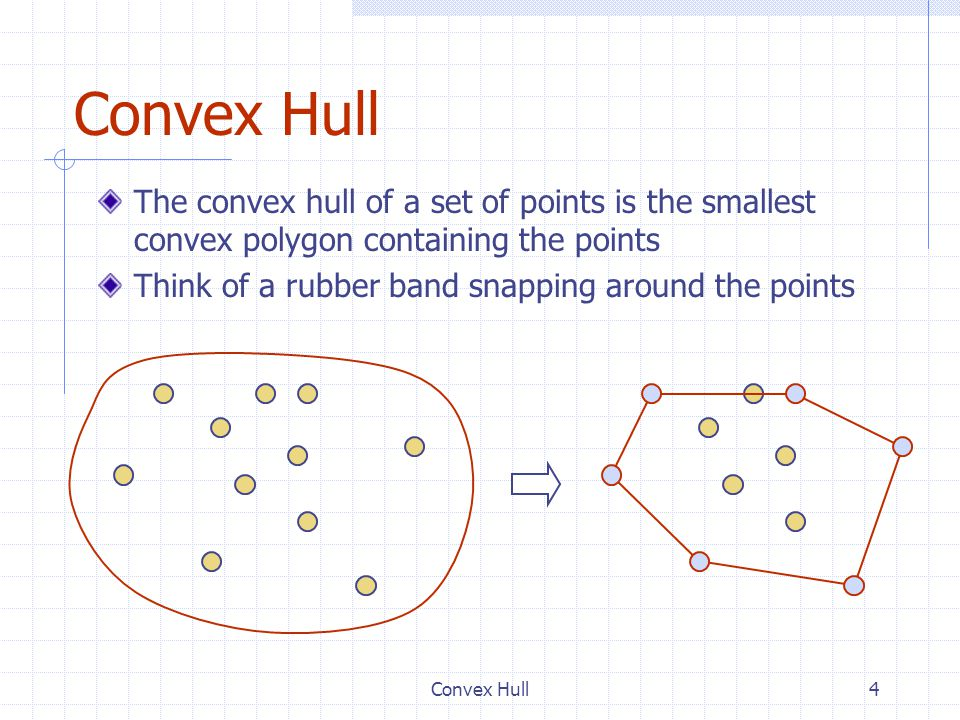 Convex Hull 4/15/2017 4:51 AM. Convex Hull. The convex hull of a set of points is the smallest convex polygon containing the points.