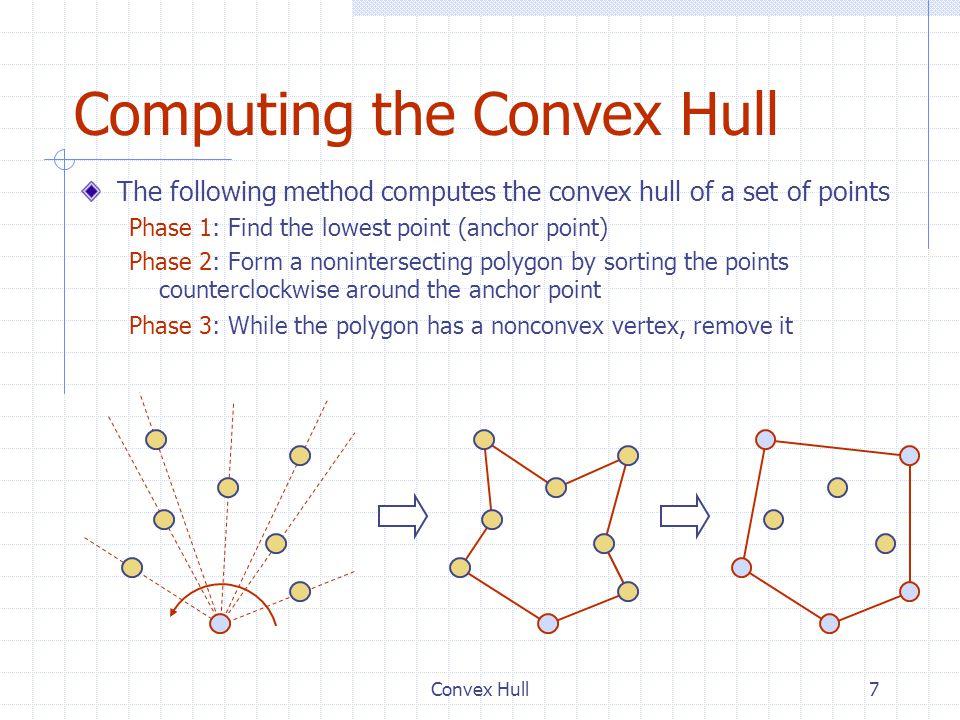 Computing the Convex Hull