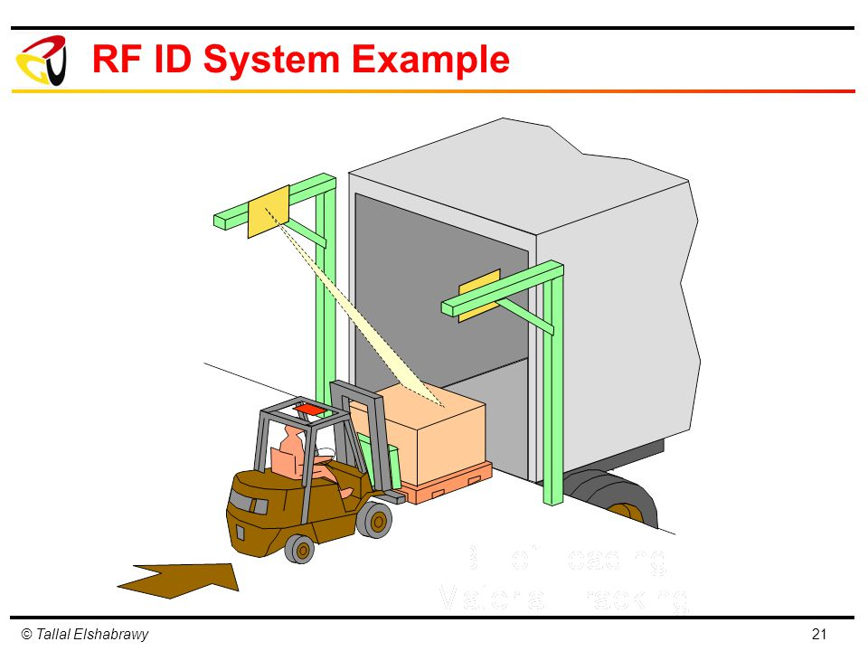 RF ID System Example