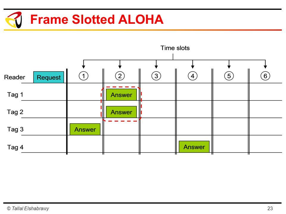 Frame Slotted ALOHA