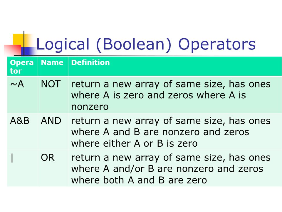 Logical (Boolean) Operators