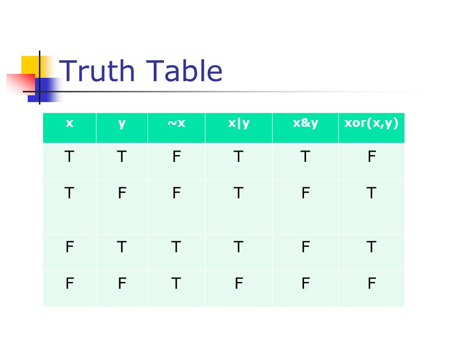 Truth Table x y ~x x|y x&y xor(x,y) T F 23