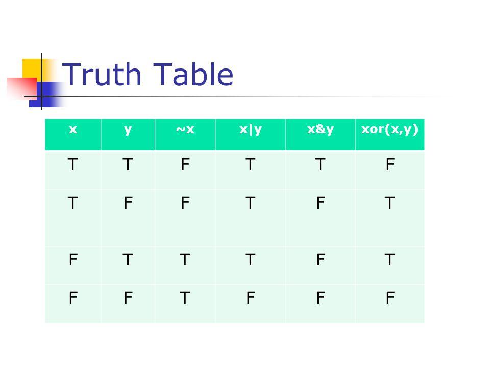 Truth Table x y ~x x|y x&y xor(x,y) T F 23