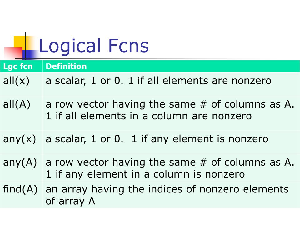 Logical Fcns all(x) a scalar, 1 or 0. 1 if all elements are nonzero