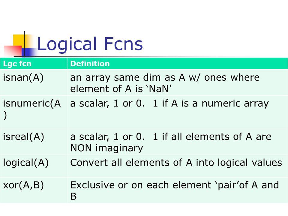 Logical Fcns Lgc fcn. Definition. isnan(A) an array same dim as A w/ ones where element of A is 'NaN'