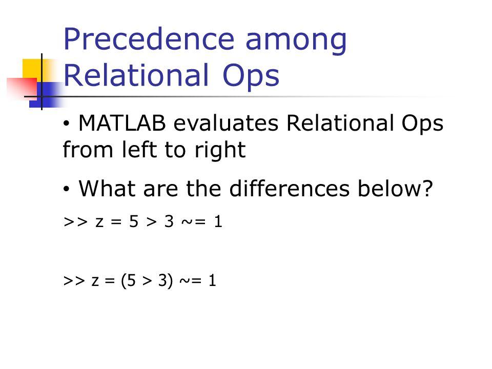 Precedence among Relational Ops