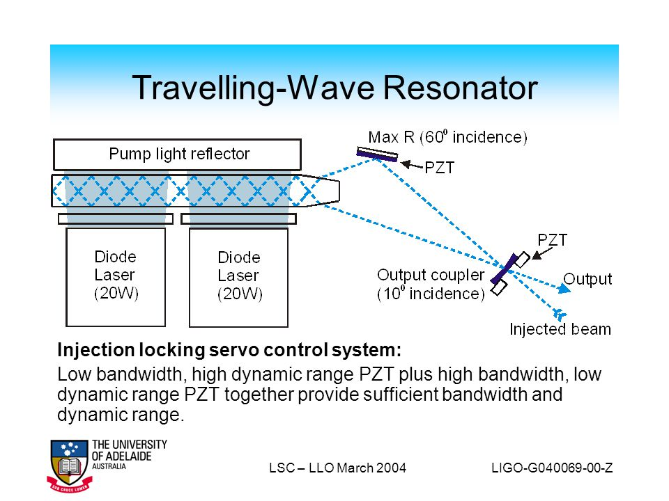 Travelling-Wave Resonator