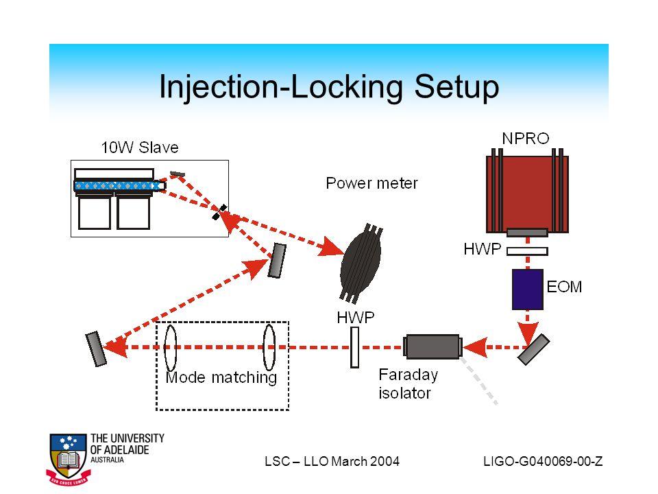 Injection-Locking Setup