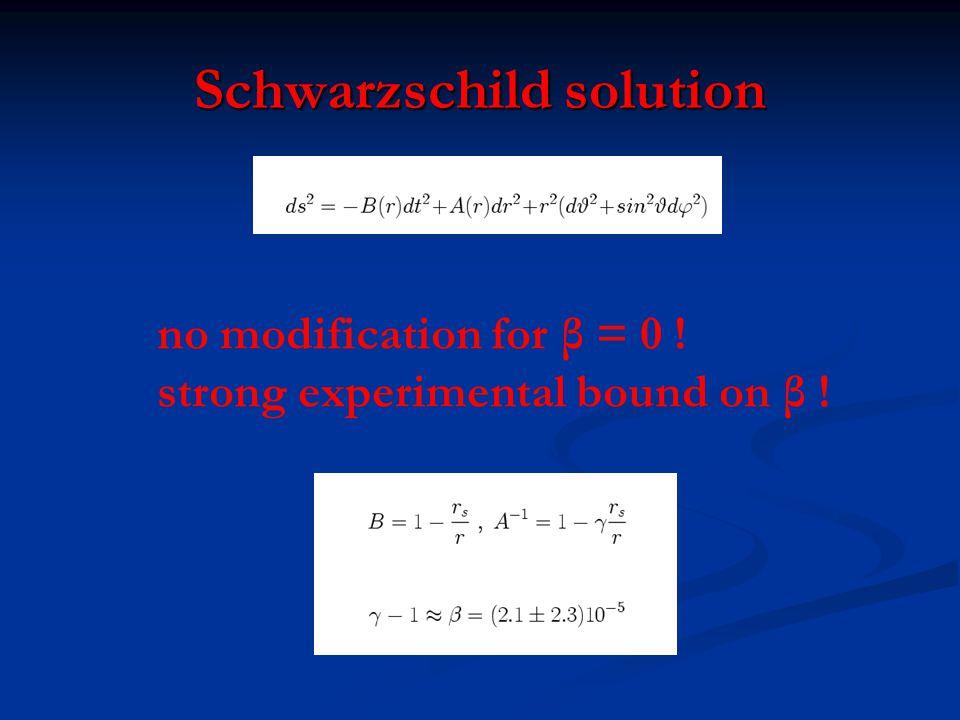 Schwarzschild solution